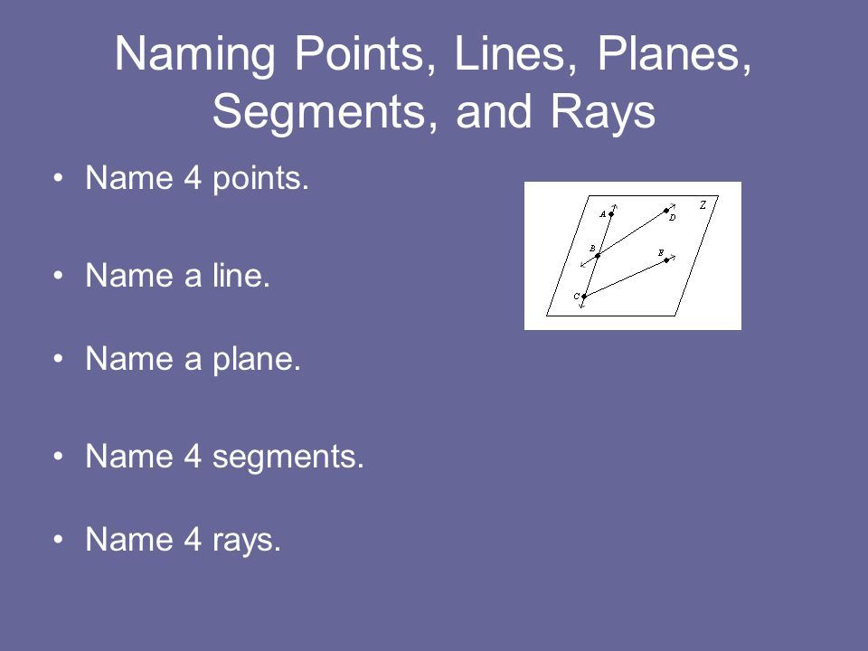 Naming Points, Lines, Planes, Segments, and Rays