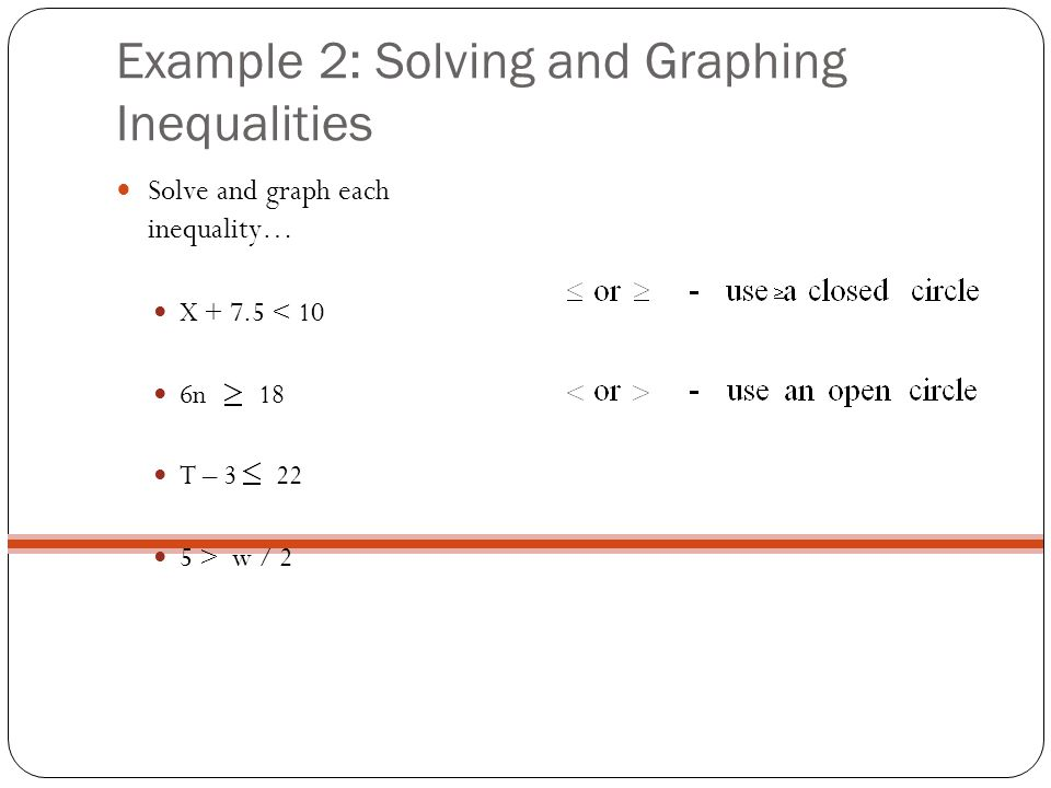 Example 2: Solving and Graphing Inequalities