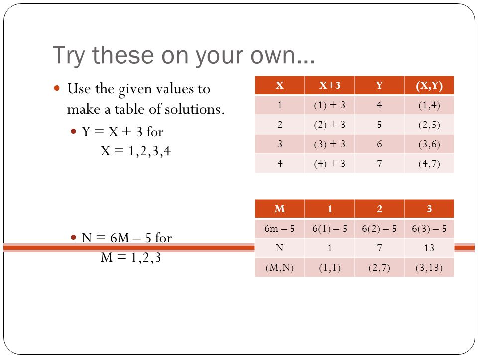 Try these on your own… Use the given values to make a table of solutions. Y = X + 3 for X = 1,2,3,4.