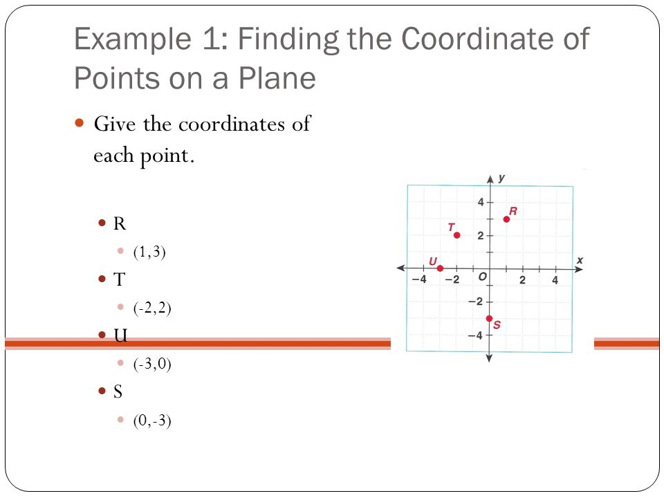 Example 1: Finding the Coordinate of Points on a Plane