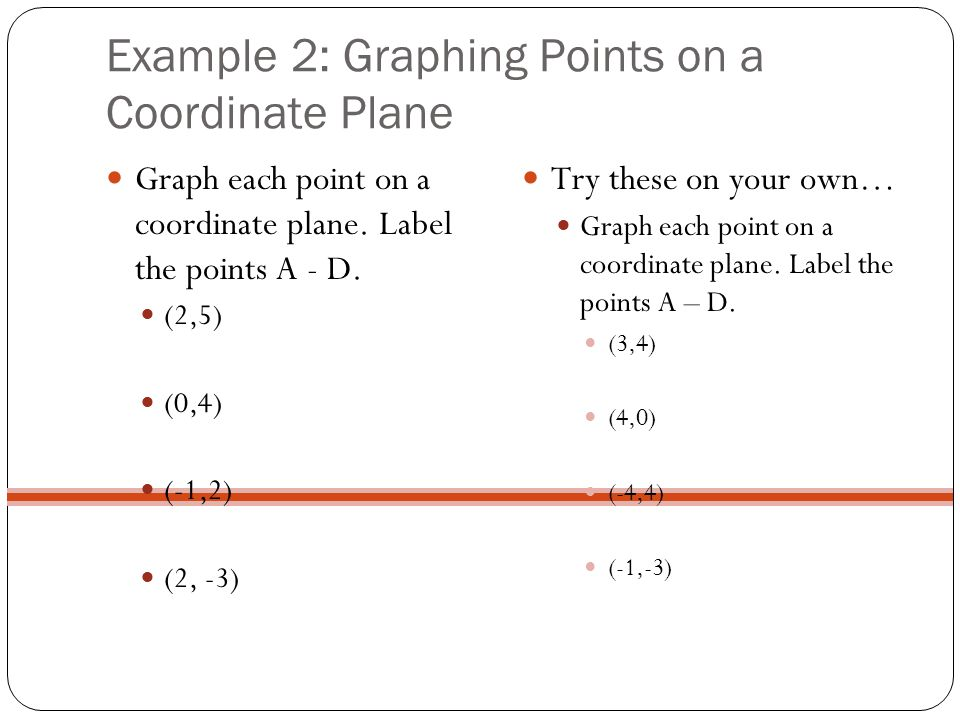 Example 2: Graphing Points on a Coordinate Plane