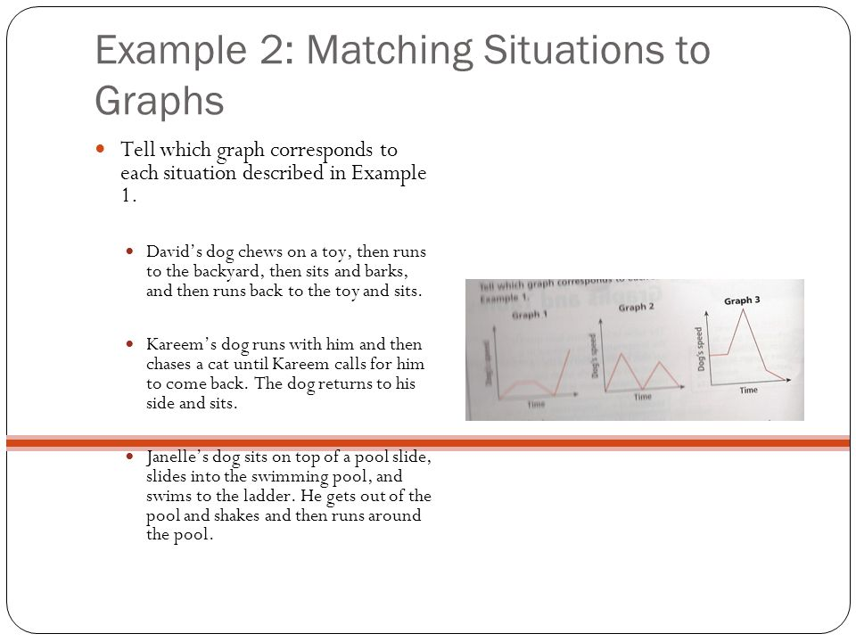 Example 2: Matching Situations to Graphs