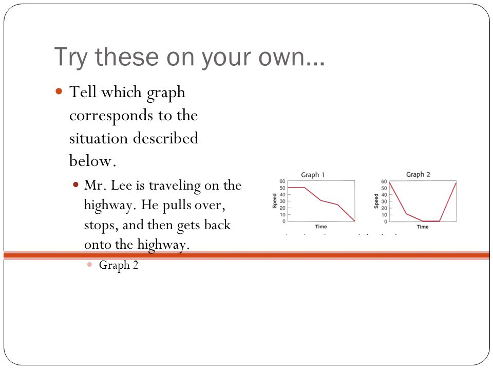 Try these on your own… Tell which graph corresponds to the situation described below.