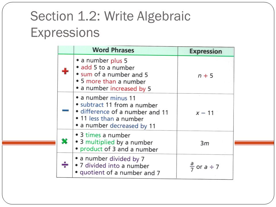 Section 1.2: Write Algebraic Expressions