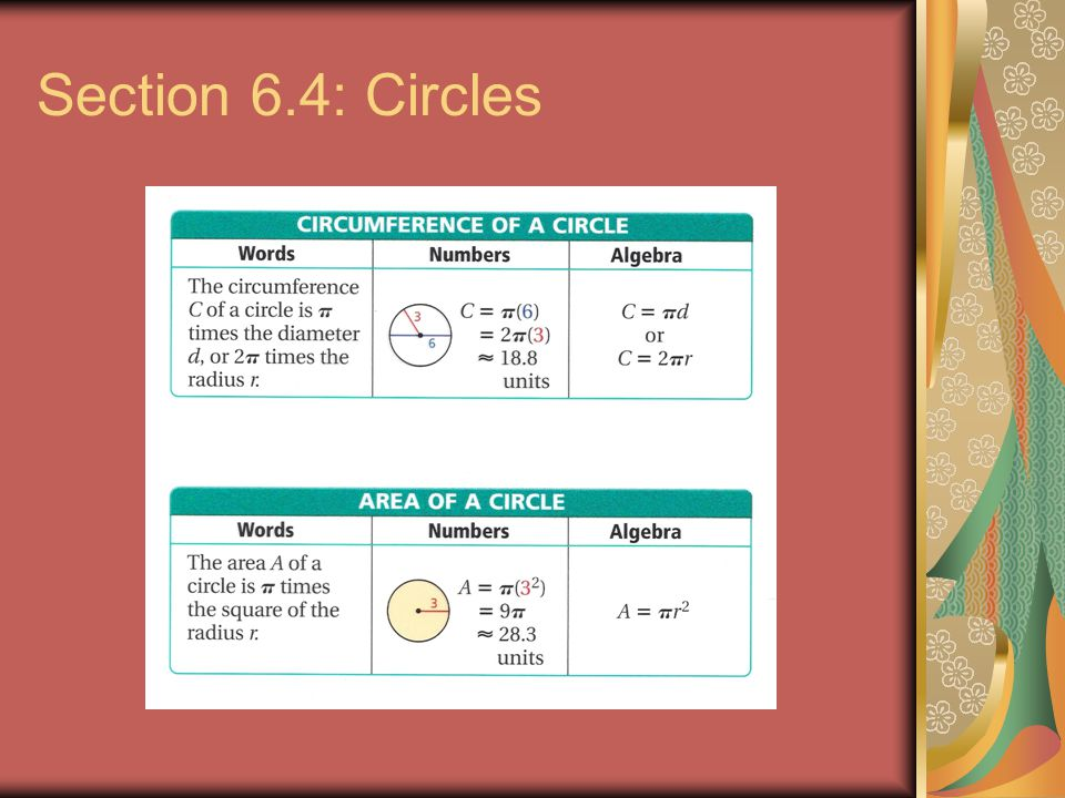 Section 6.4: Circles