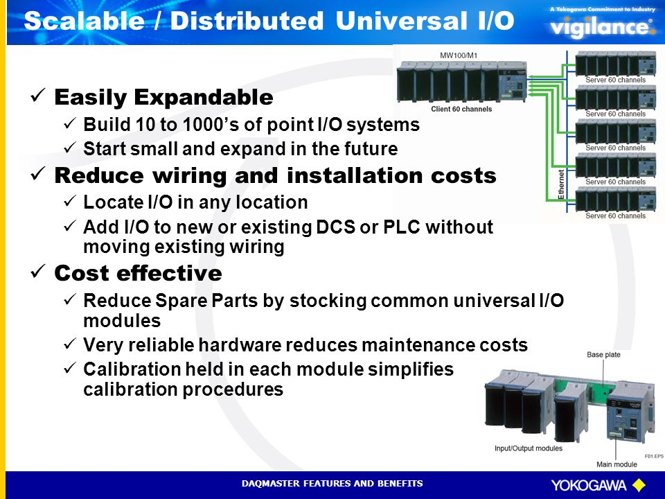 Scalable / Distributed Universal I/O