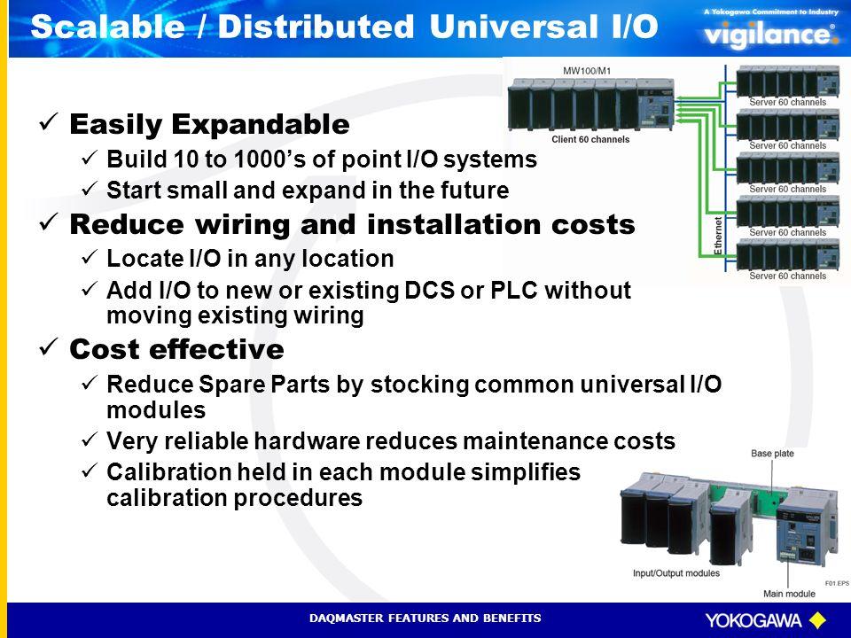 Scalable / Distributed Universal I/O