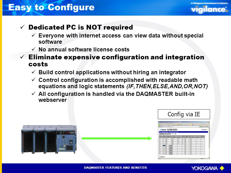Easy to Configure Dedicated PC is NOT required
