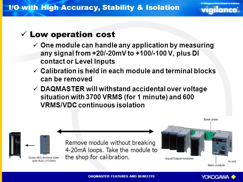 I/O with High Accuracy, Stability & Isolation