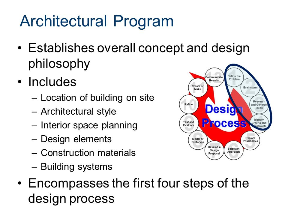 Architecture Design Philosophy introduction to structural design - ppt video online download