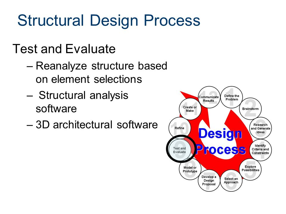 Structural Design Process