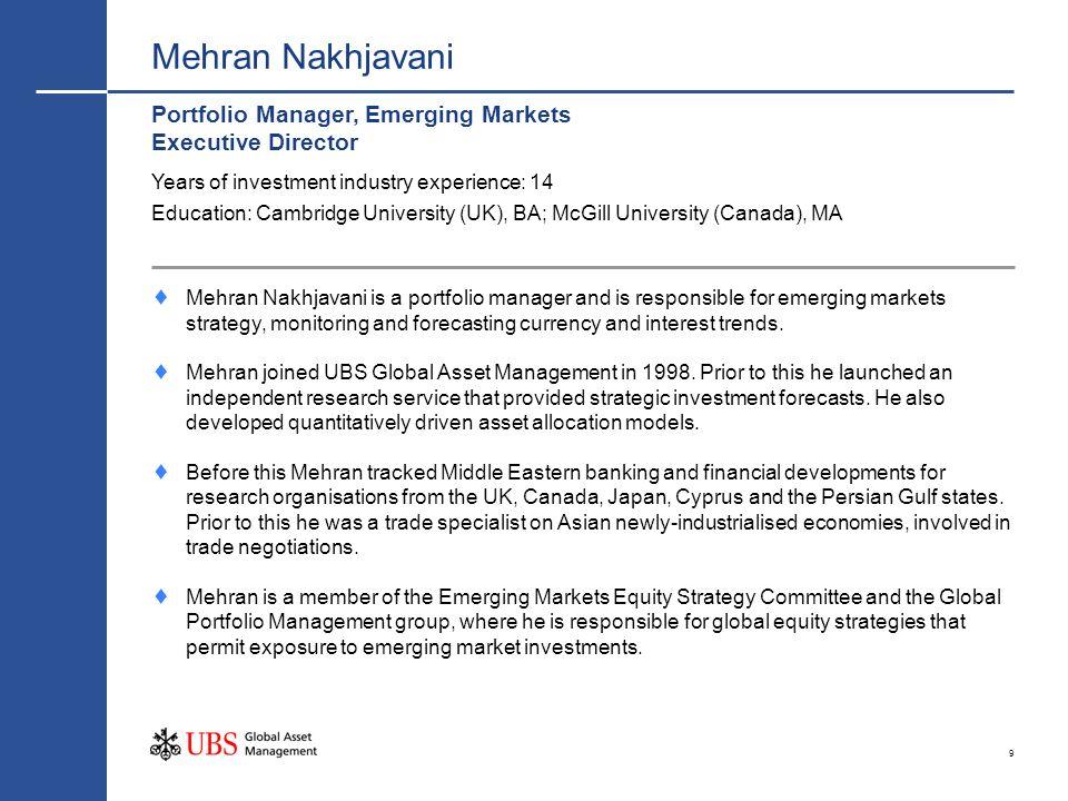 Mehran Nakhjavani Portfolio Manager, Emerging Markets