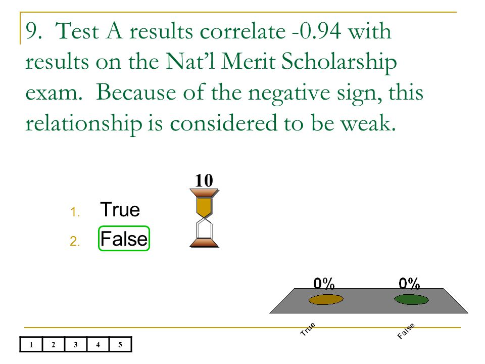 9. Test A results correlate -0