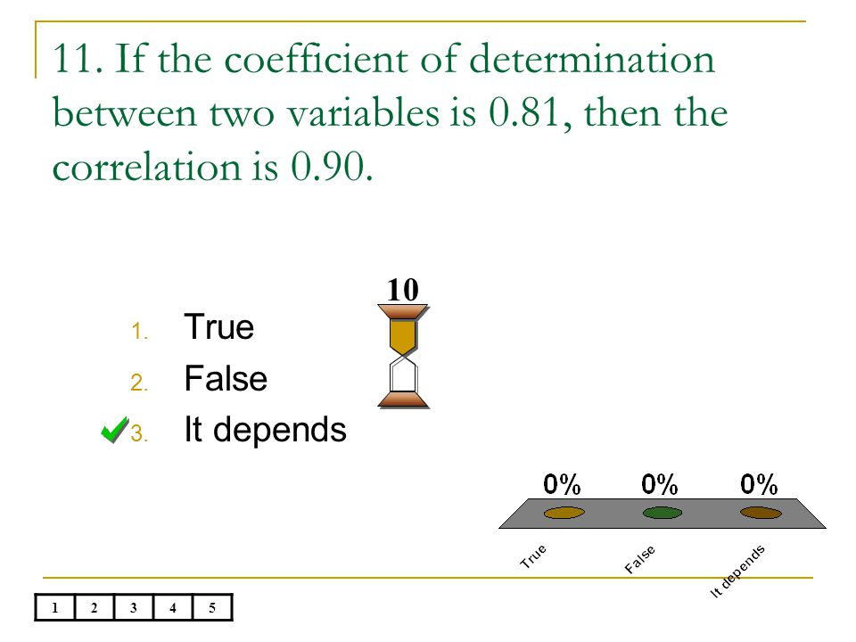 11. If the coefficient of determination between two variables is 0