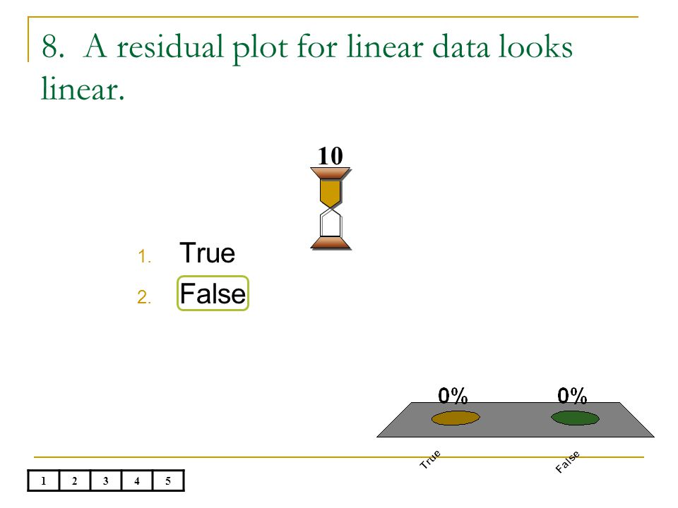 8. A residual plot for linear data looks linear.