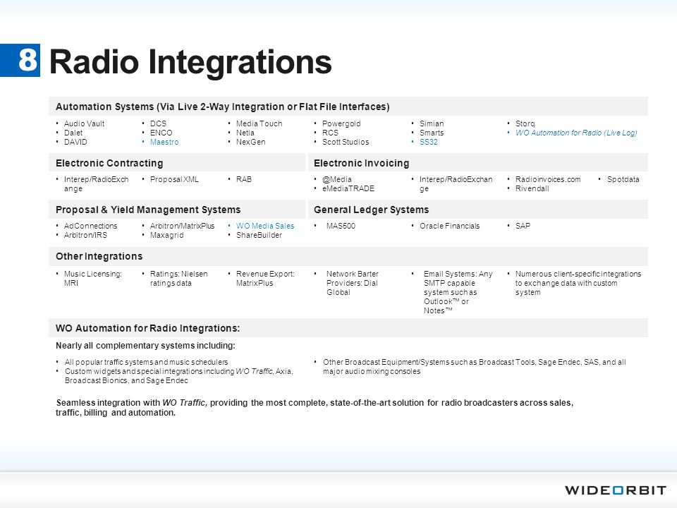 Radio Integrations 8. Automation Systems (Via Live 2-Way Integration or Flat File Interfaces) Audio Vault.