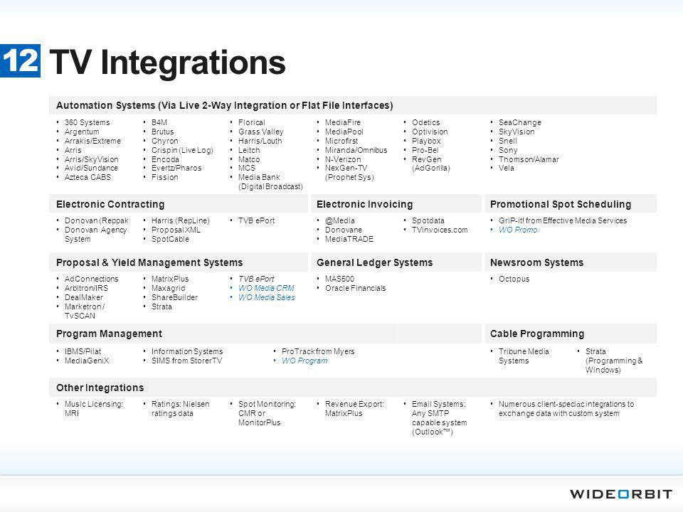TV Integrations 12. Automation Systems (Via Live 2-Way Integration or Flat File Interfaces) 360 Systems.