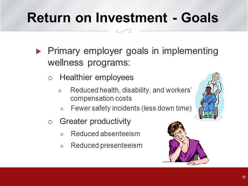 Return on Investment - Goals