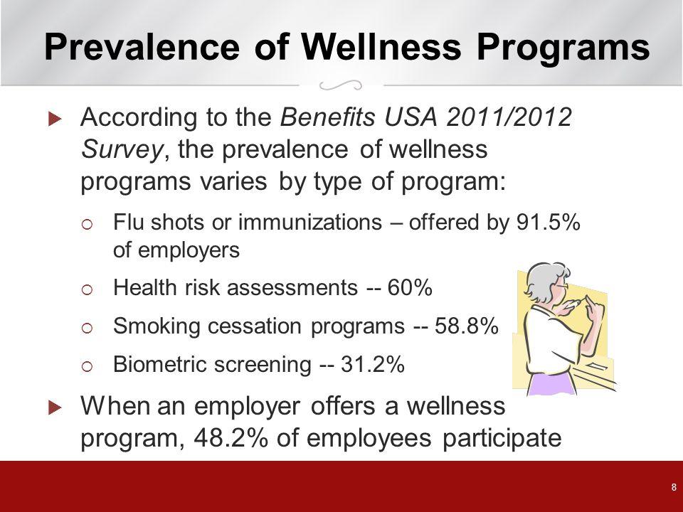 Prevalence of Wellness Programs