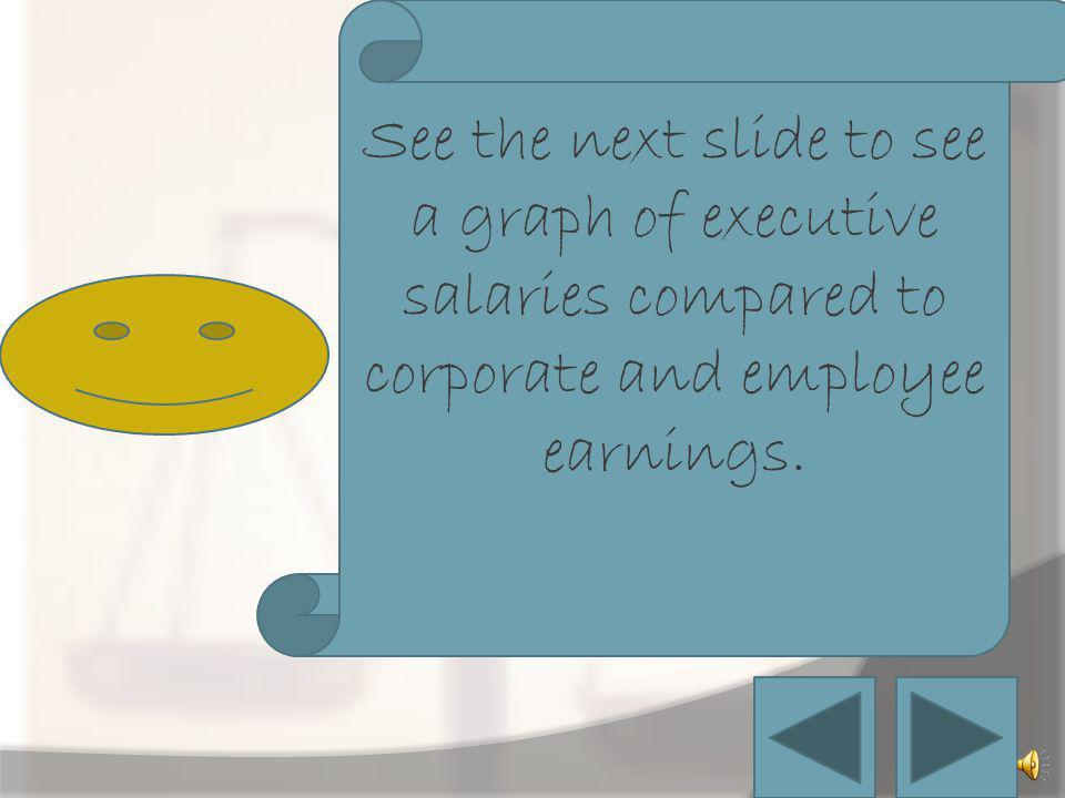 See the next slide to see a graph of executive salaries compared to corporate and employee earnings.