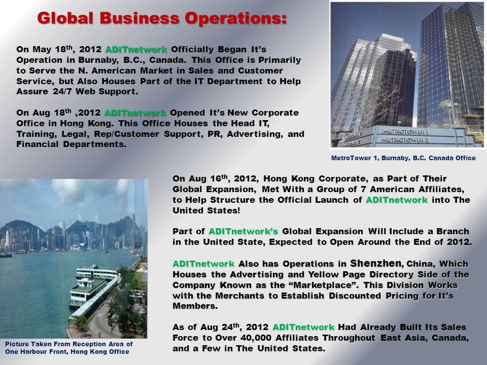 Global Business Operations:
