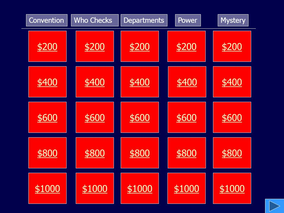 Convention Who Checks. Departments. Power. Mystery. $200. $200. $200. $200. $200. $400. $400.