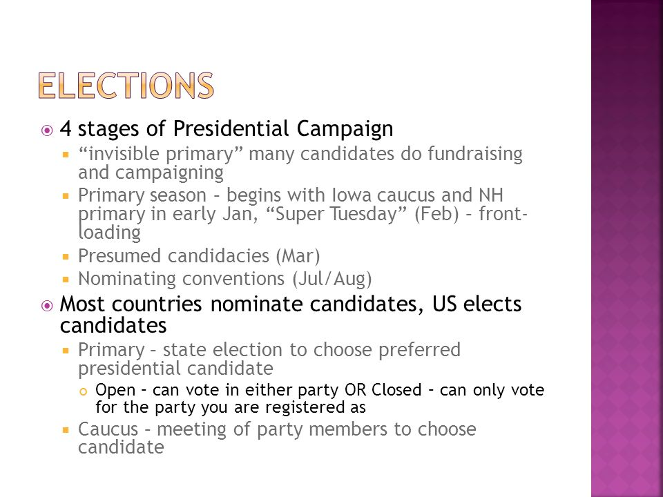 Elections 4 stages of Presidential Campaign