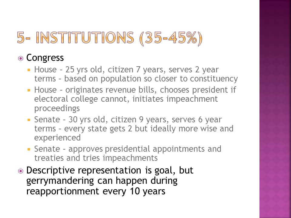5- Institutions (35-45%) Congress