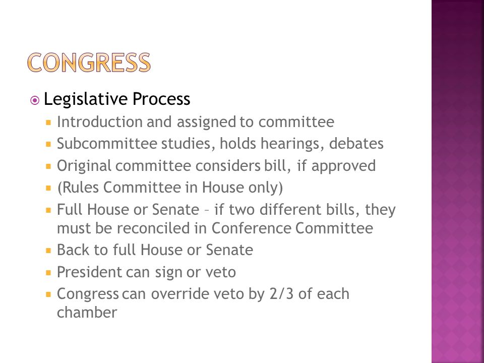 Congress Legislative Process Introduction and assigned to committee