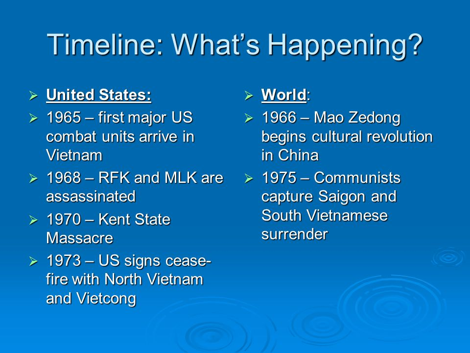 Timeline: What's Happening