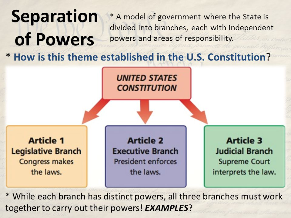Separation of Powers * A model of government where the State is divided into branches, each with independent powers and areas of responsibility.