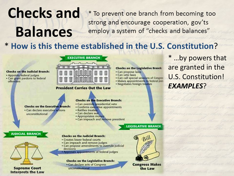 Checks and Balances * To prevent one branch from becoming too strong and encourage cooperation, gov'ts employ a system of checks and balances