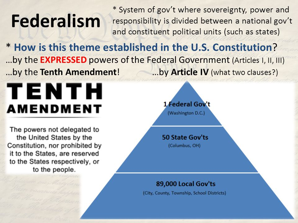 Federalism * How is this theme established in the U.S. Constitution