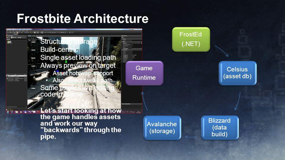 Frostbite Architecture