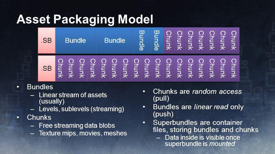 Asset Packaging Model Bundles Chunks are random access (pull)