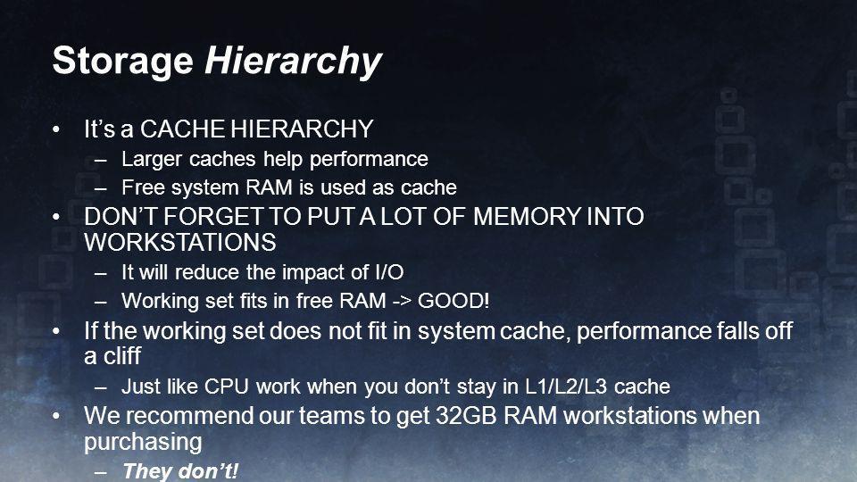 Storage Hierarchy It's a CACHE HIERARCHY