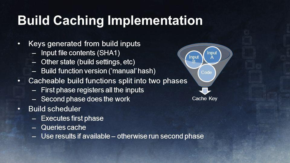 Build Caching Implementation