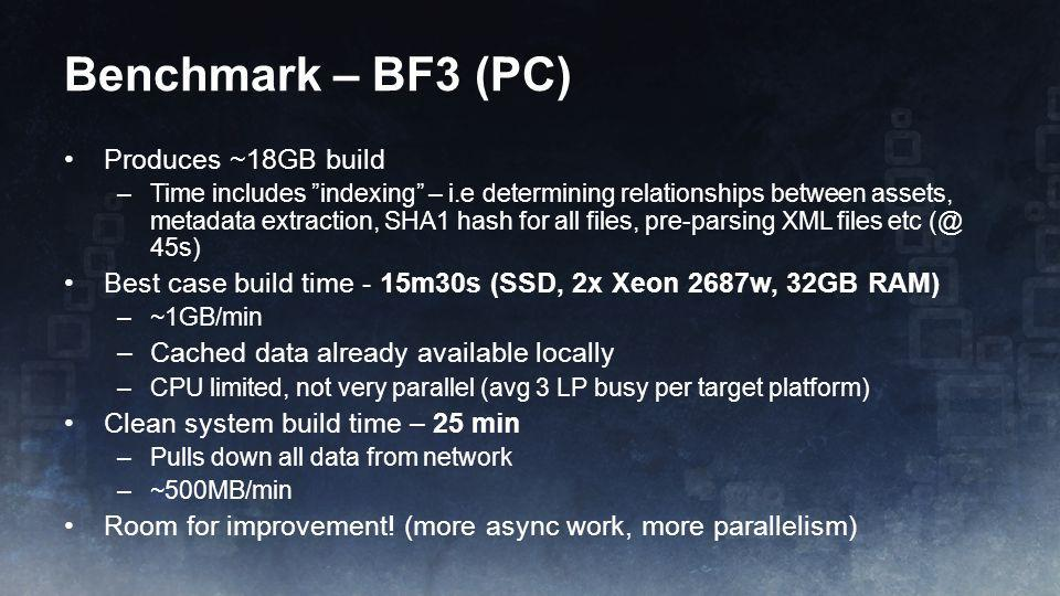 Benchmark – BF3 (PC) Produces ~18GB build