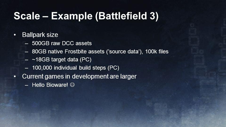 Scale – Example (Battlefield 3)