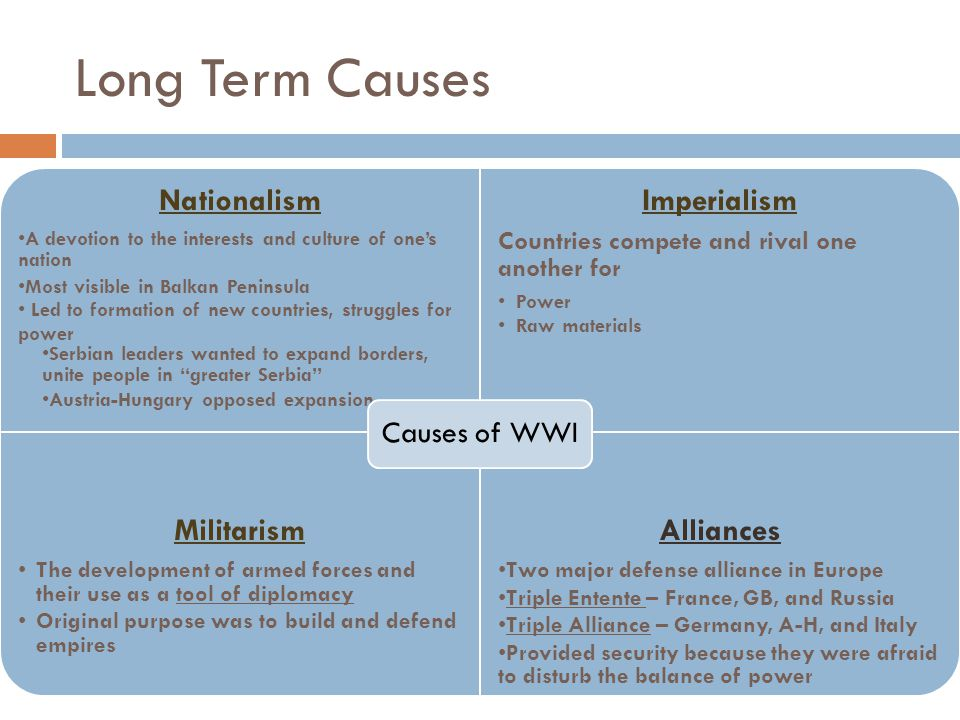 Long Term Causes Nationalism