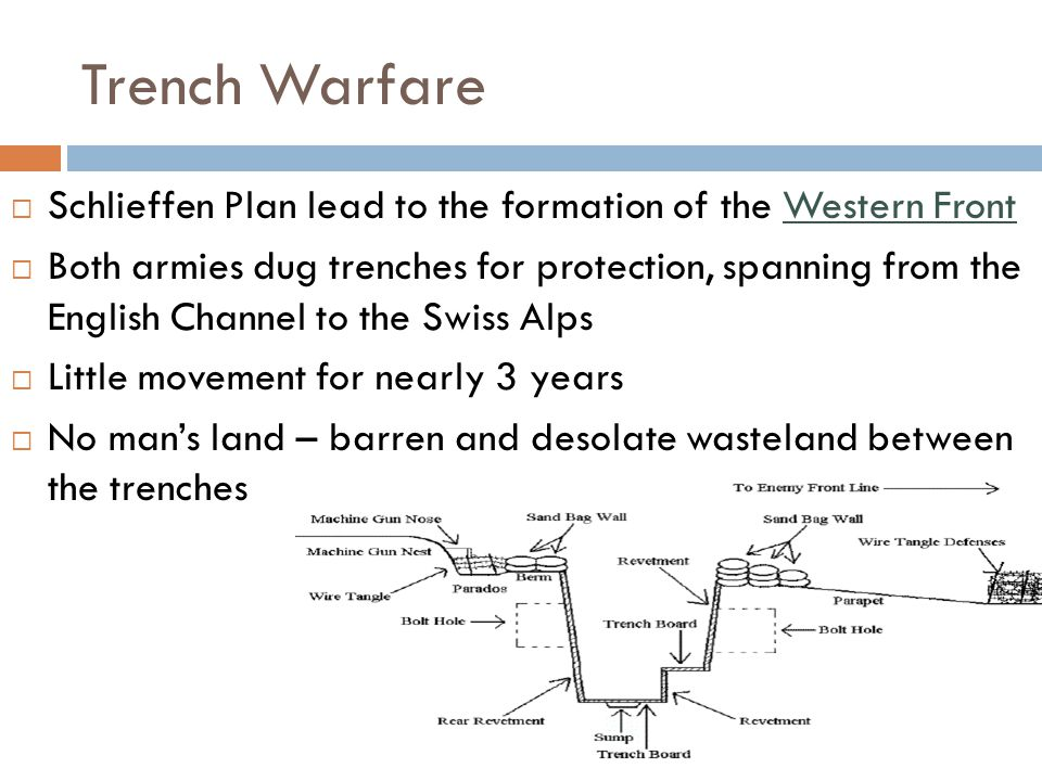 Trench Warfare Schlieffen Plan lead to the formation of the Western Front.