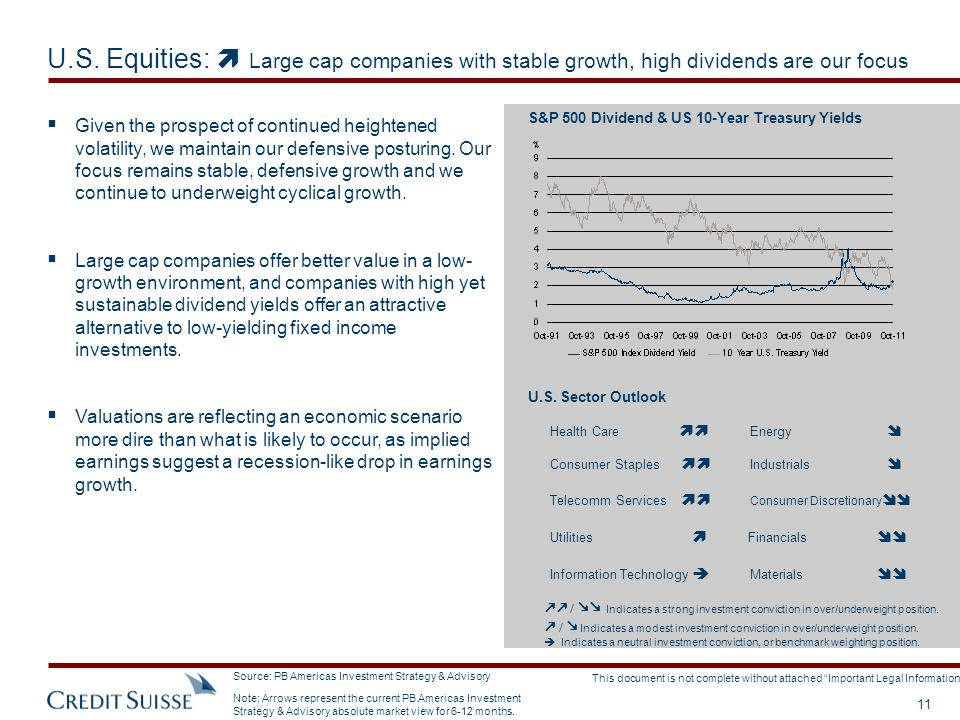 U.S. Equities:  Large cap companies with stable growth, high dividends are our focus
