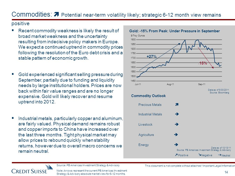 Commodities:  Potential near-term volatility likely; strategic 6-12 month view remains positive