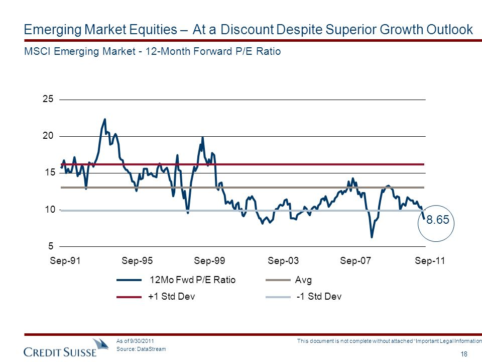 Emerging Market Equities – At a Discount Despite Superior Growth Outlook