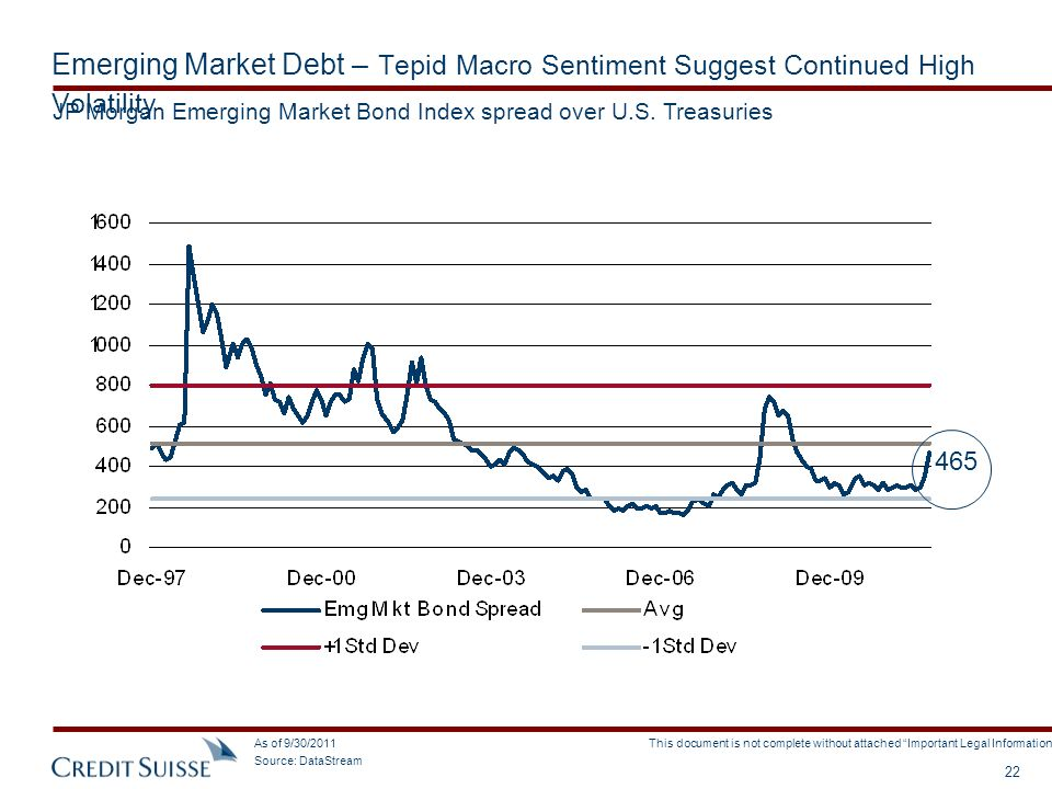 Emerging Market Debt – Tepid Macro Sentiment Suggest Continued High Volatility