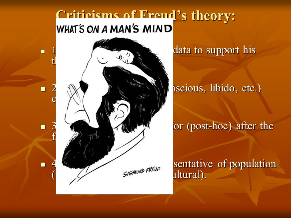 Criticisms of Freud's theory: