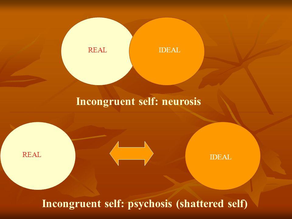 Incongruent self: neurosis