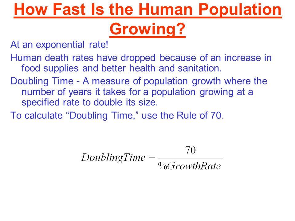 How Fast Is the Human Population Growing