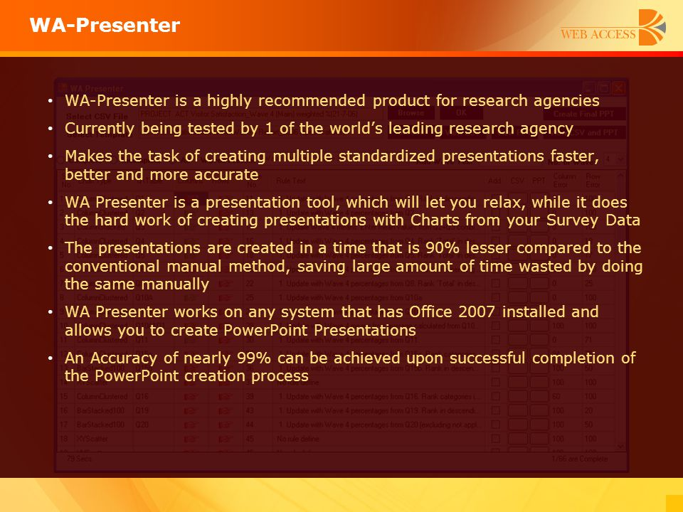 WA-Presenter WA-Presenter is a highly recommended product for research agencies. Currently being tested by 1 of the world's leading research agency.