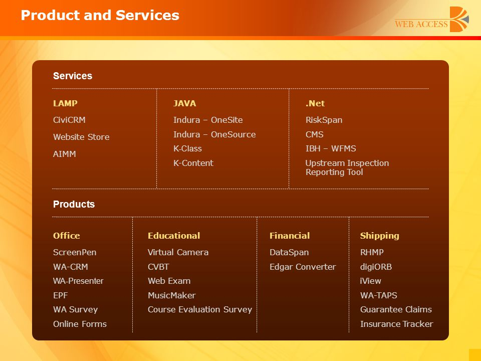 Product and Services Services Products LAMP CiviCRM Website Store AIMM